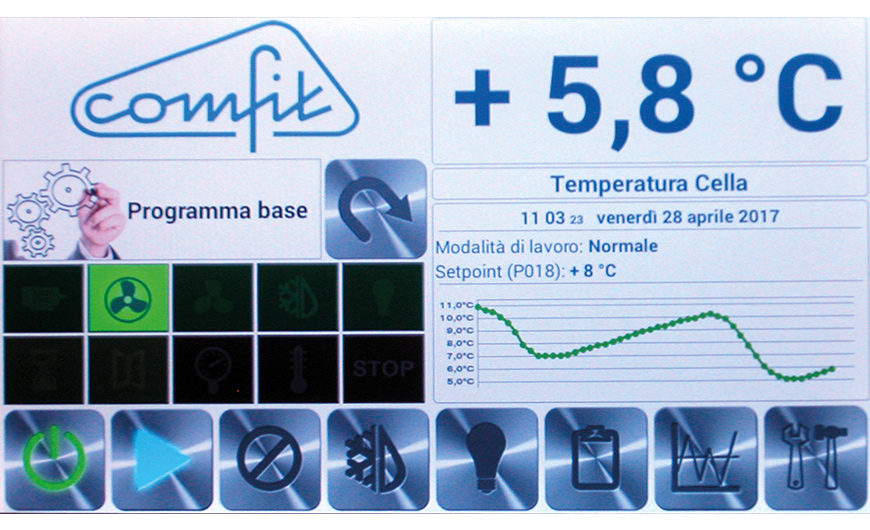 Frost Farm - Grafico temperatura in Real-Time